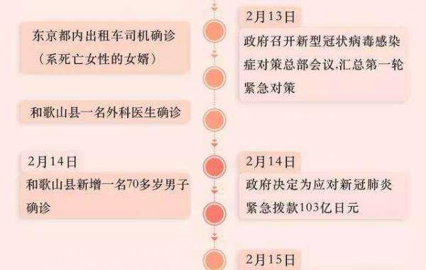 感染人数持续攀升,日本已处于疫情大爆发前夜?